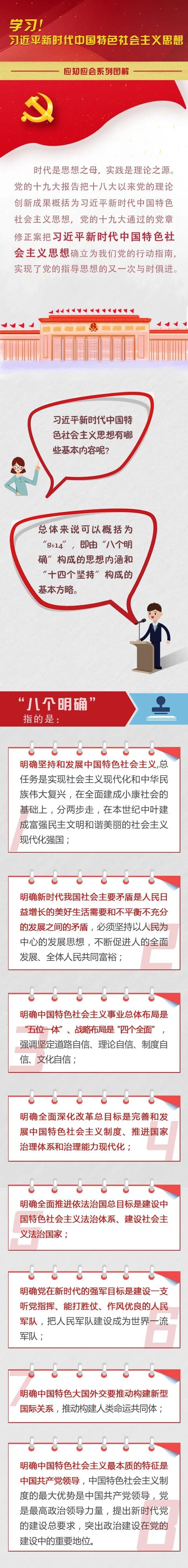 【应知应会】一图看懂习近平新时代中国特色社会主义思想